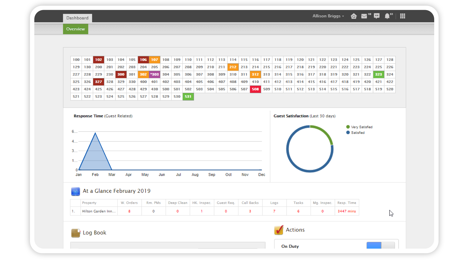 Quore desktop application displaying the Dashboard with the rooms grid, guest request response time and guest satisfaction.